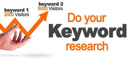top-12-best-keyword-research-tools
